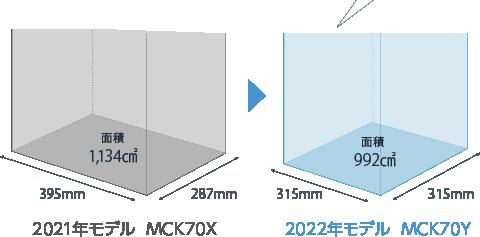 MCK70Y